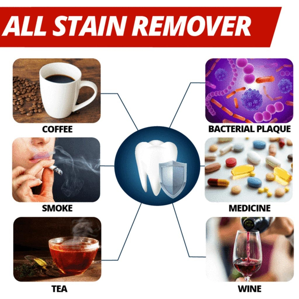 Stain Removing Toothpaste