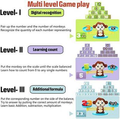 Monkey Balance Educational Math Game