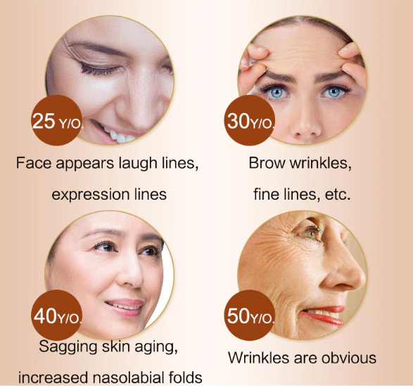 Six Peptide Anti-Aging Wrinkle Remover Face Cream