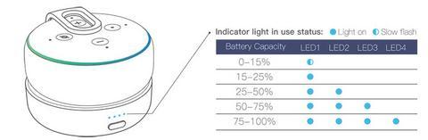 D3 Battery Base for Echo Dot